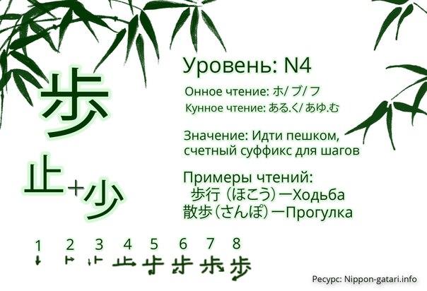 Японский язык. Кандзи мнемоника