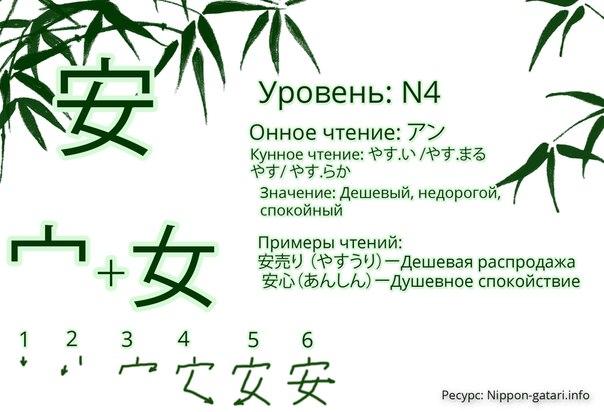 Японские кандзи мнемоническим способом