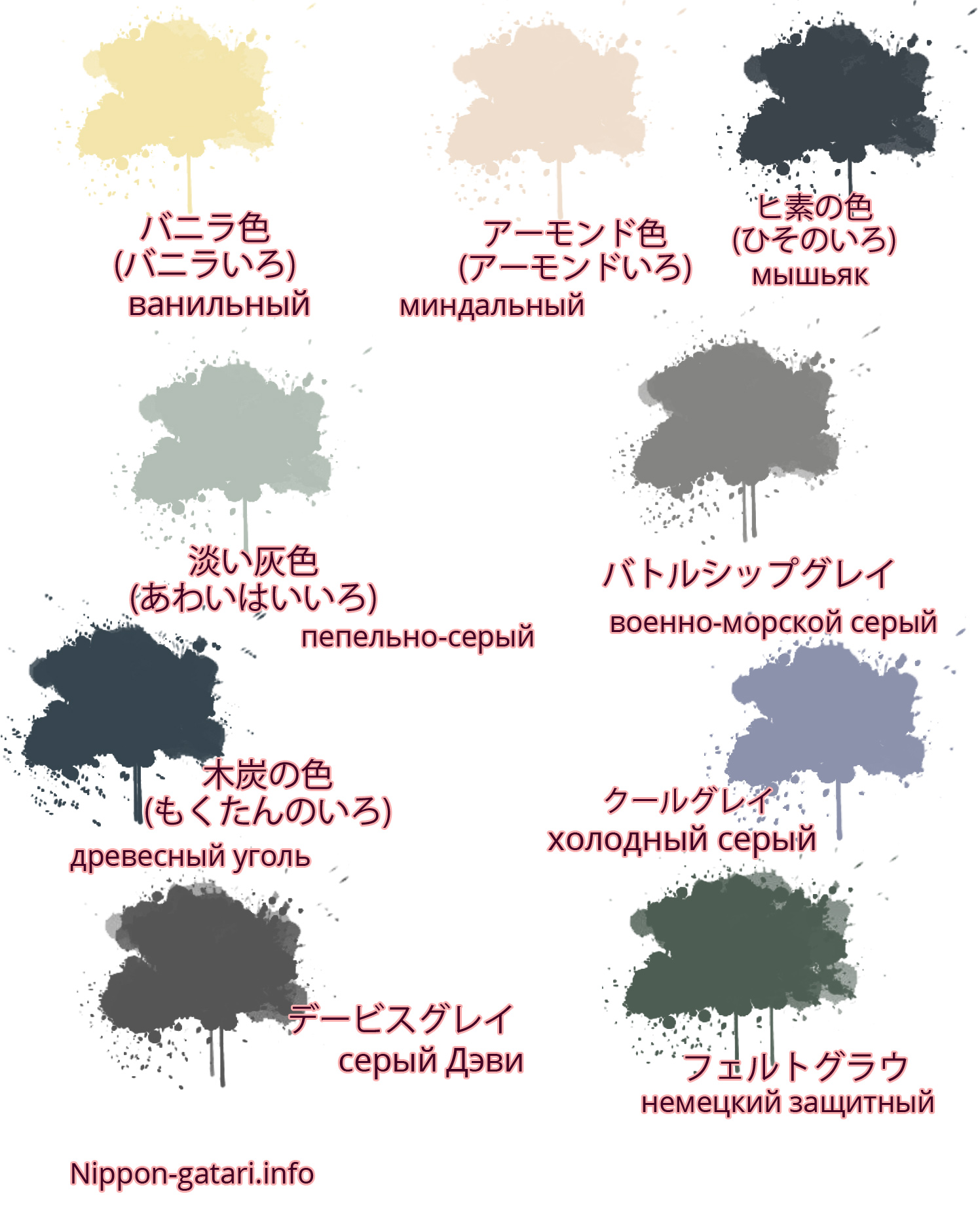 Цвета на японском