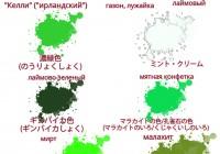 Цвета и оттенки на японском языке
