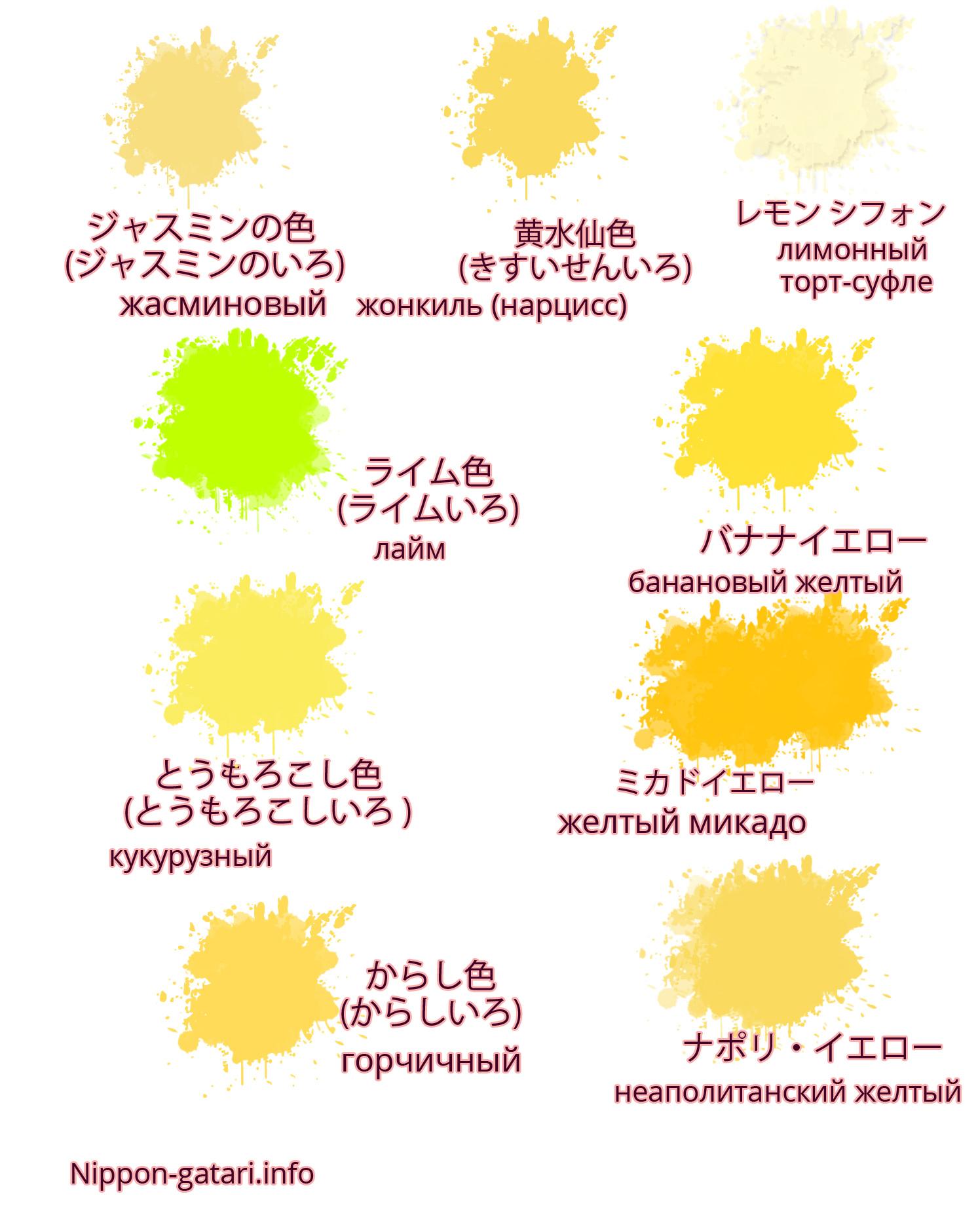 Желтый цвет на языке цветов