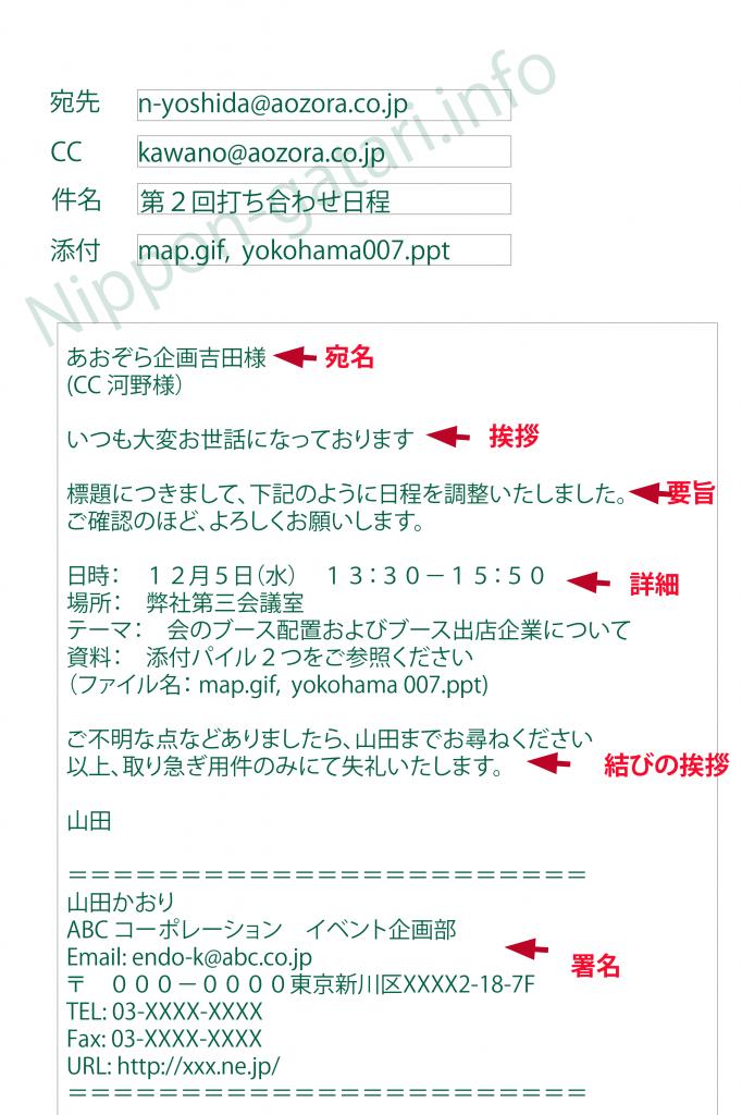 Основная структура для бизнес-писем по-японски